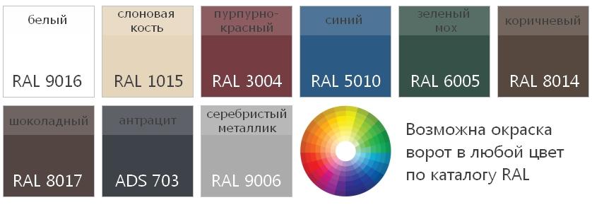 Покраска секционных ворот в любой цвет